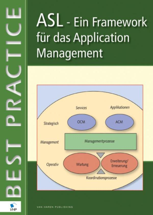 ASL Ein Framework für das Application Management