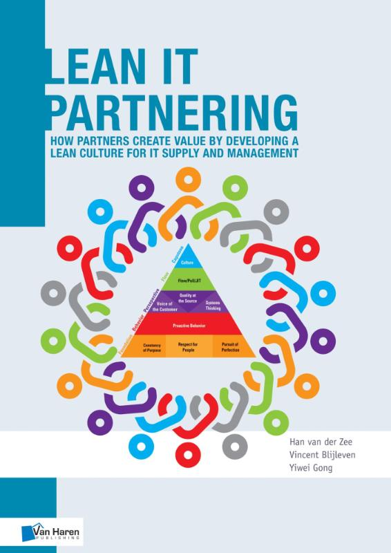 Lean IT Partnering
