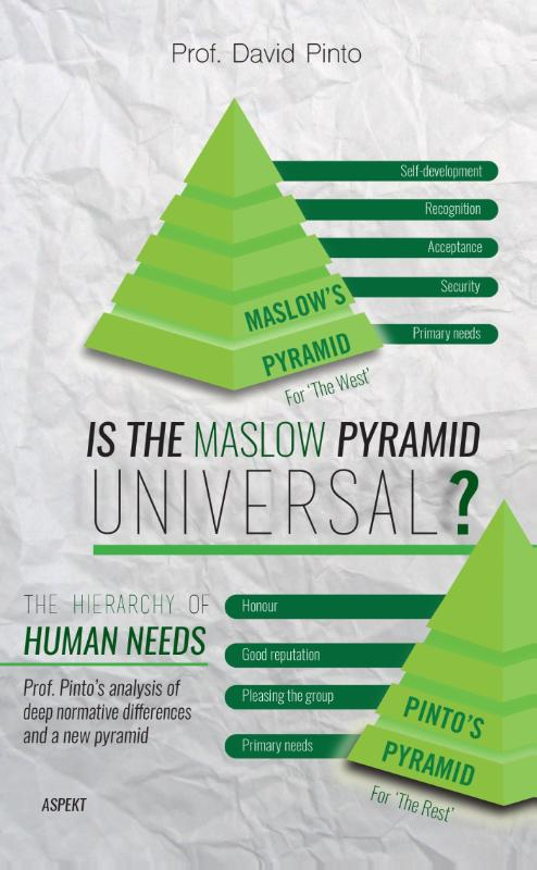 Is the Maslow pyramid universal?