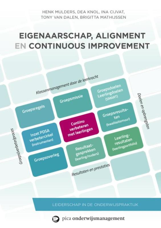 Eigenaarschap en alignment en continuous improvement
