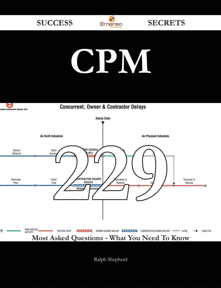 CPM 229 Success Secrets - 229 Most Asked Questions On CPM - What You Need To Know