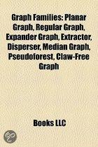 Graph Families: Planar Graph, Regular Graph, Expander Graph, Extractor, Disperser, Median Graph, Pseudoforest, Claw-Free Graph