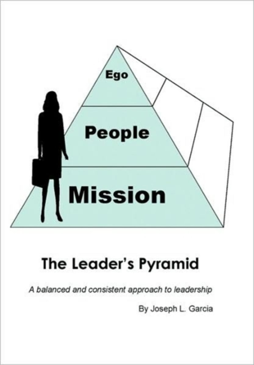 The Leader's Pyramid