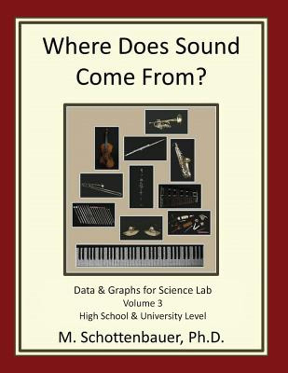Where Does Sound Come From? Data & Graphs for Science Lab