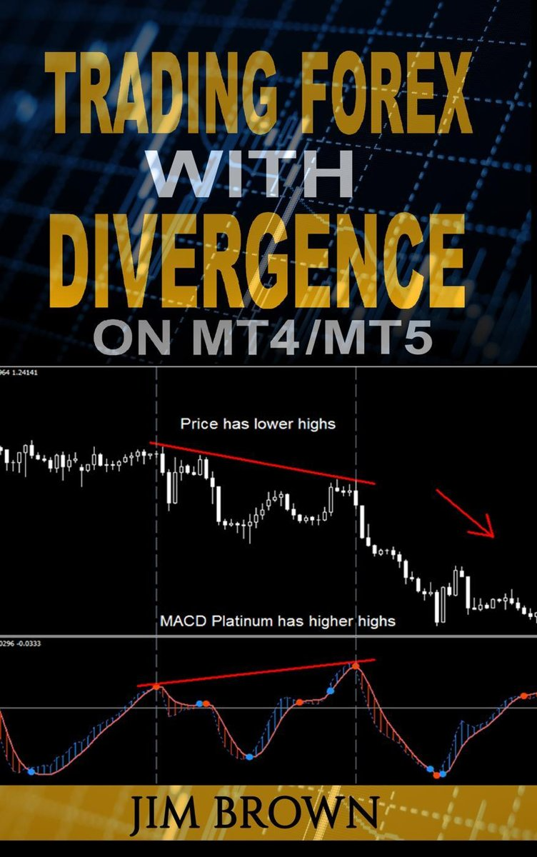 Trading Forex with Divergence on MT4/MT5