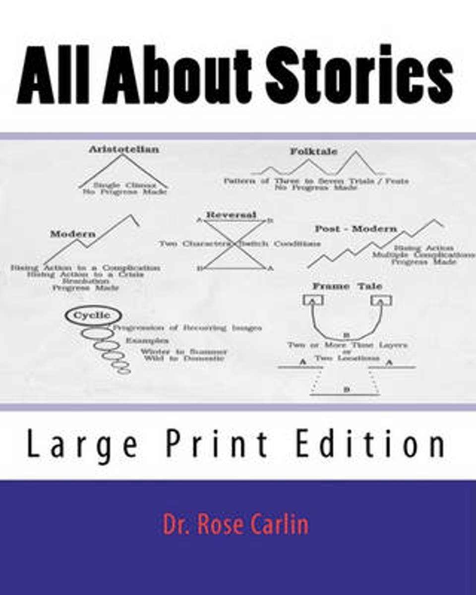 All about Stories
