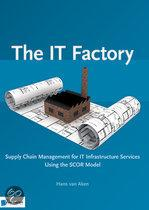 The IT factory image