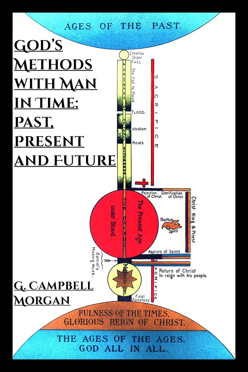 God's Methods with Man in Time