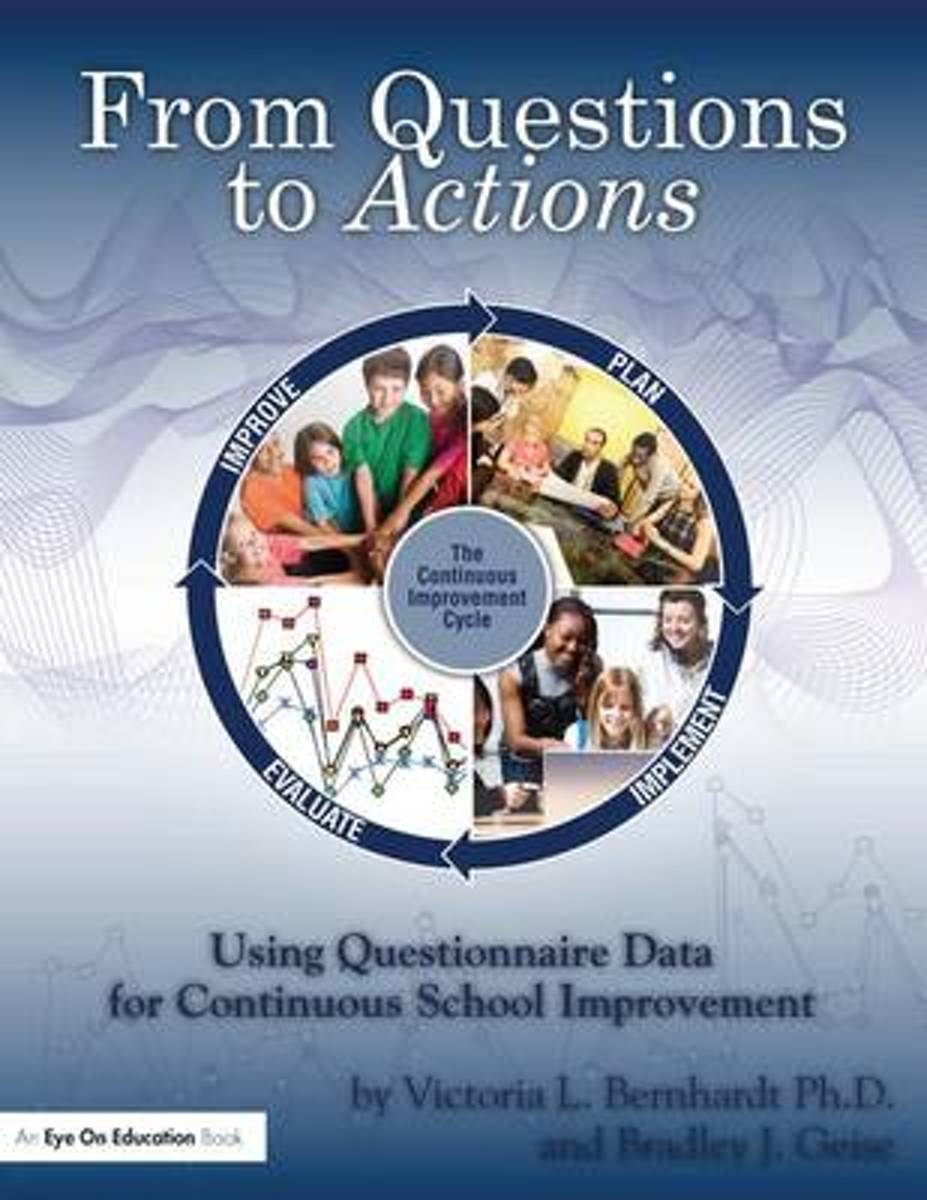 From Questions to Actions