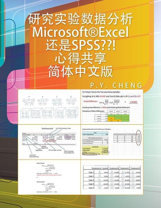 How to find Inter-Groups Differences Using SPSS/Excel/Web Tools In Common Experimental Designs Traditional Chinese