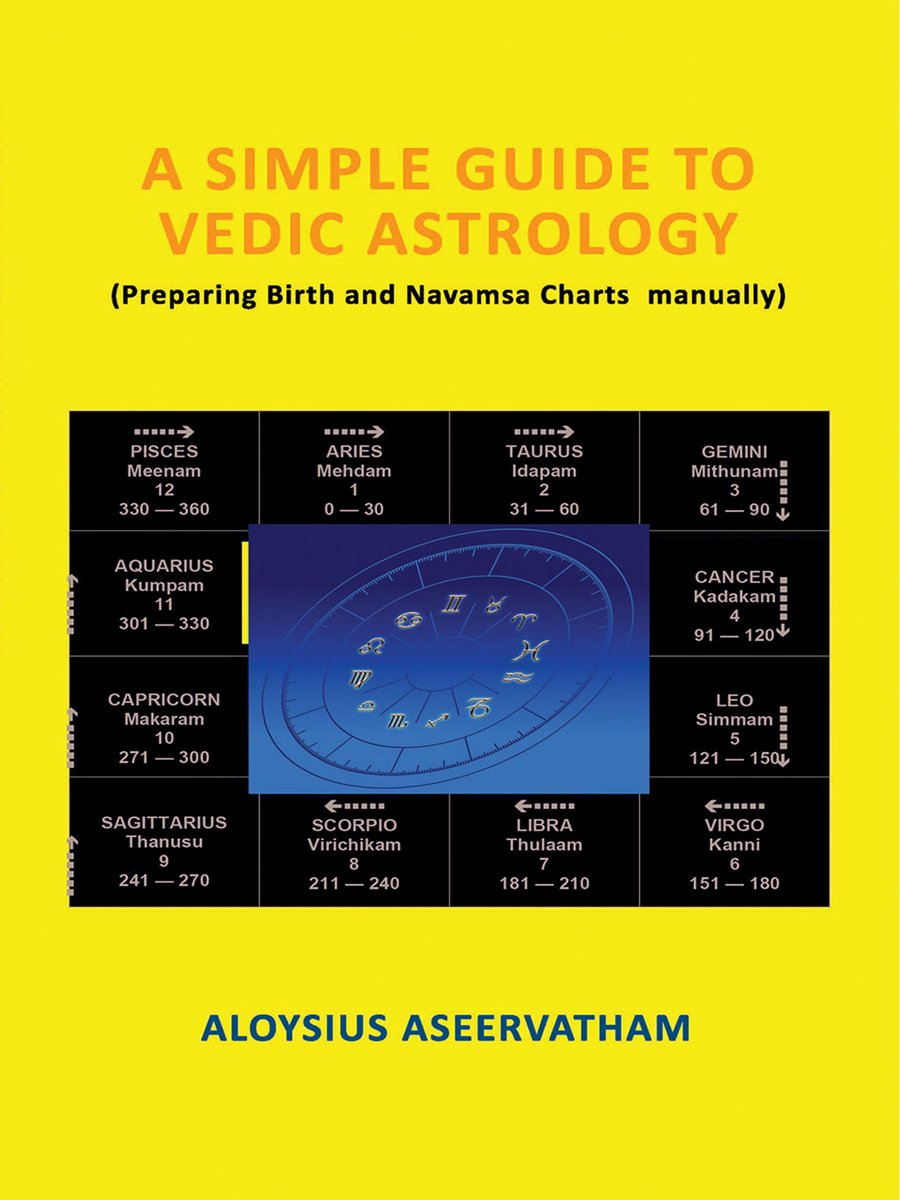 A Simple Guide To Vedic Astrology