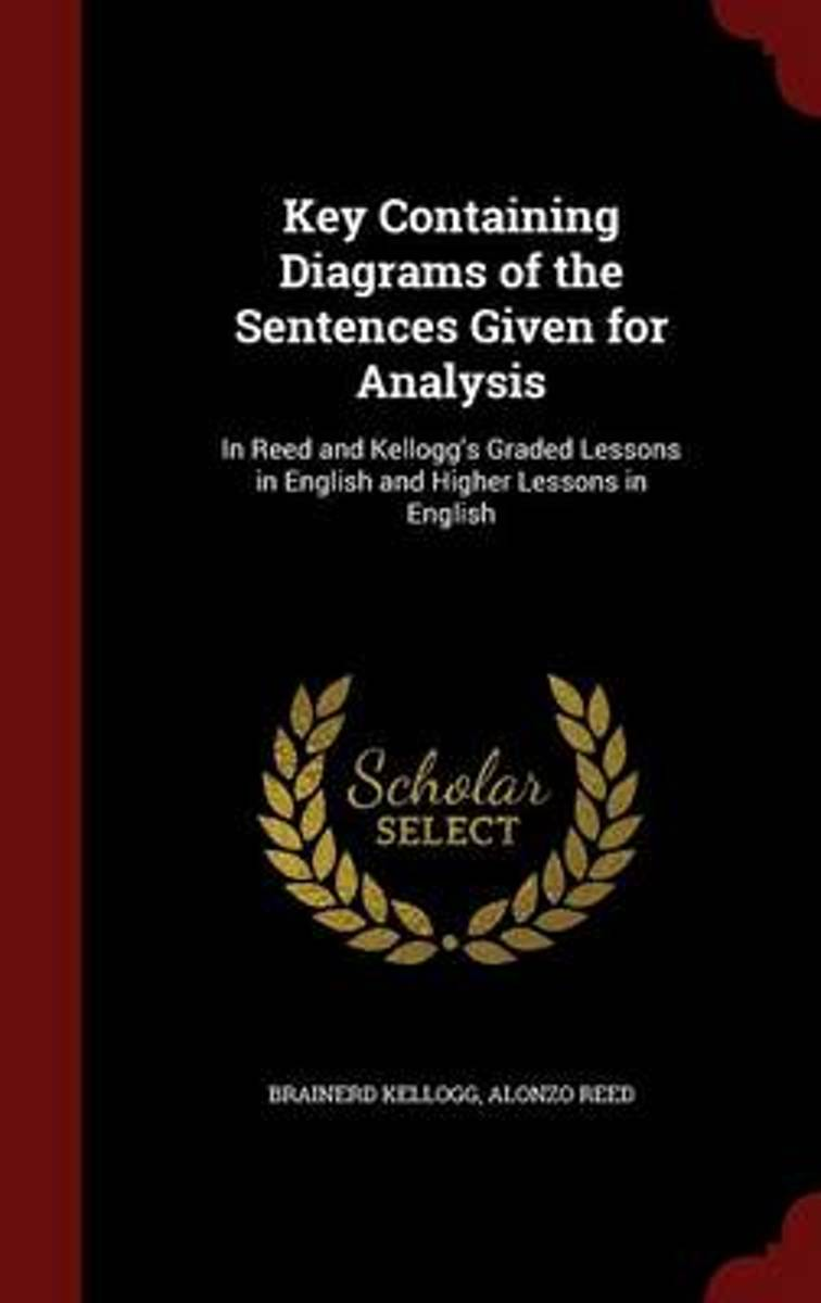 Key Containing Diagrams of the Sentences Given for Analysis