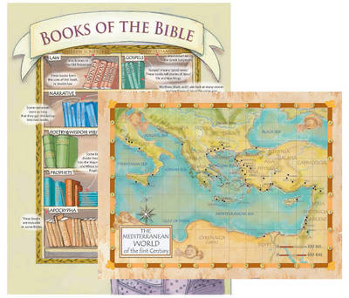 Bible and Mediterranean Poster Set