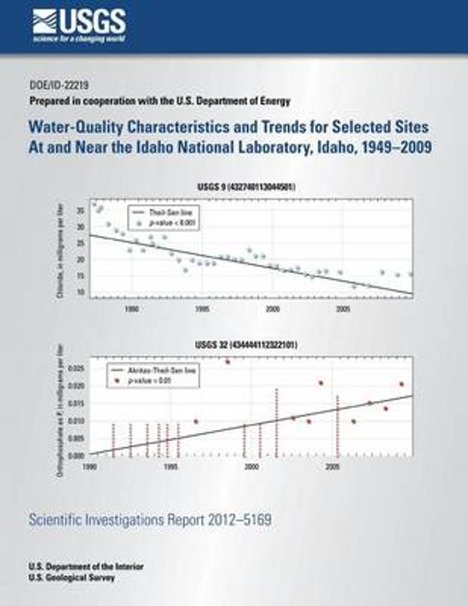 Water-Quality Characteristics and Trends for Selected Sites at and Near the Idaho National Laboratory, Idaho, 1949?2009