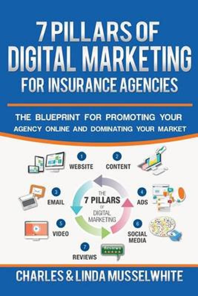 7 Pillars of Digital Marketing for Insurance Agencies