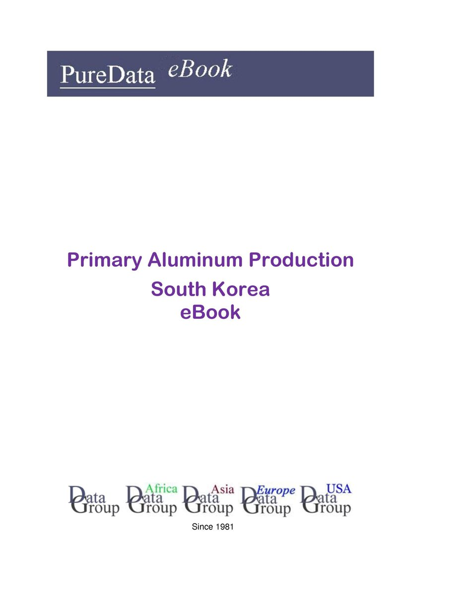 Primary Aluminum Production in South Korea